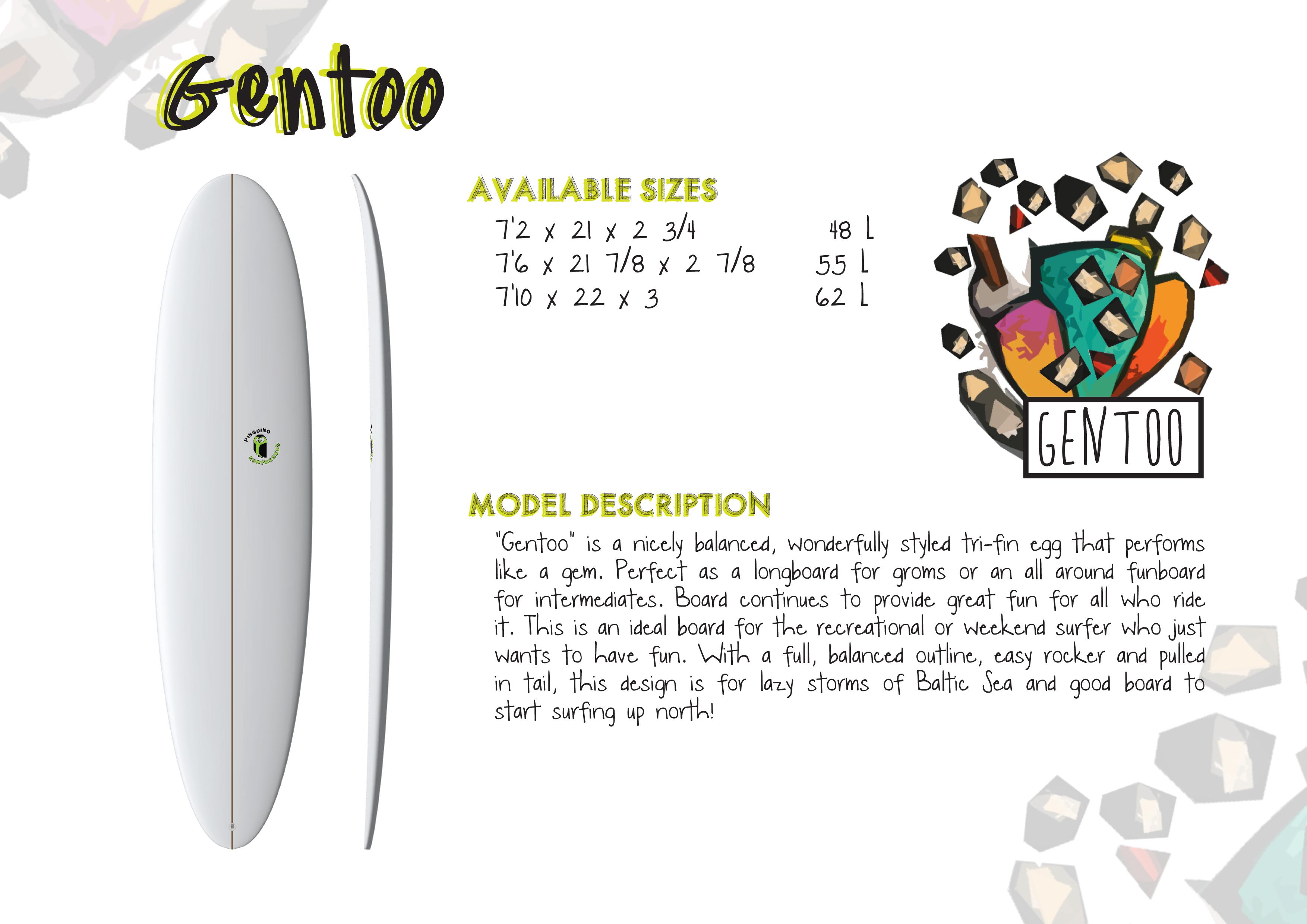 catalog Gentoo